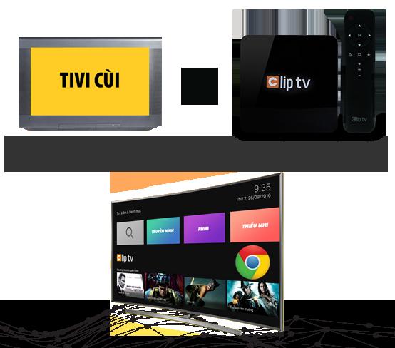clip tv box bien tv thuong thanh smart tv