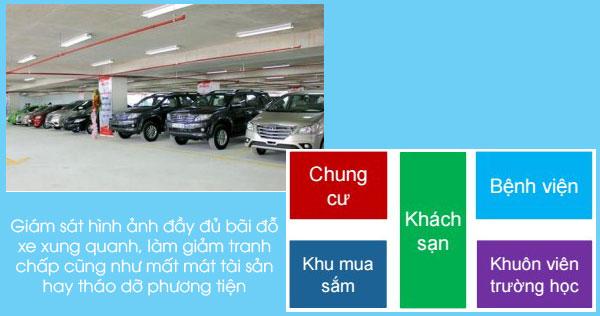 Chức năng giám sát hình ảnh đầy đủ bãi đỗ xe xung quanh