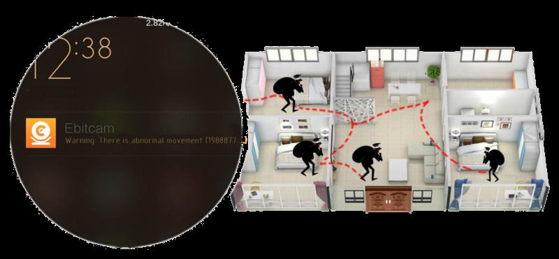 Tính năng phát hiện chuyển động camera Ebitcam