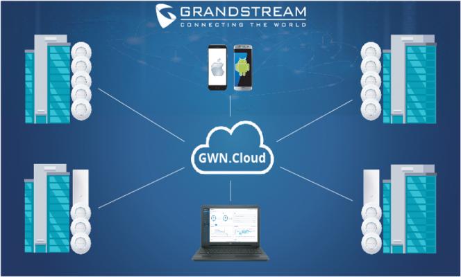 GrandStream Hỗ trợ quản lý Cloud Controller miễn phí